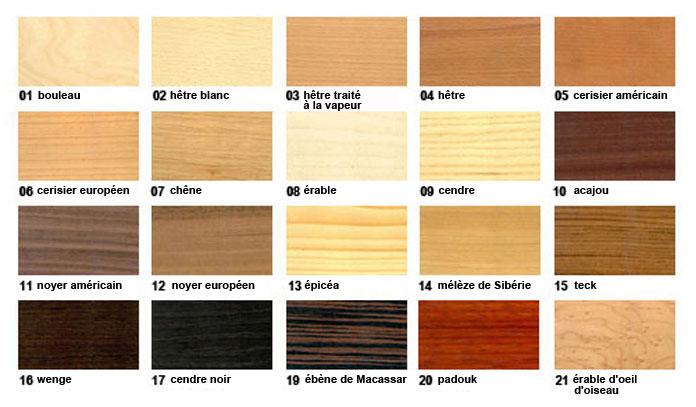 radiateur en bois mousson mix radiateur eau chaude radiateurs senia radiateur bois. Black Bedroom Furniture Sets. Home Design Ideas